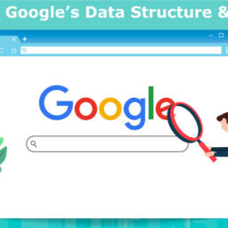 Corporate contact structured data